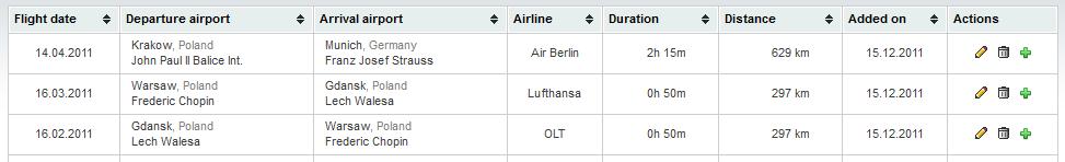 Add similar flights button